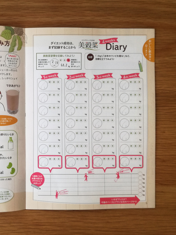 美穀菜ダイアリー(体重の記録)